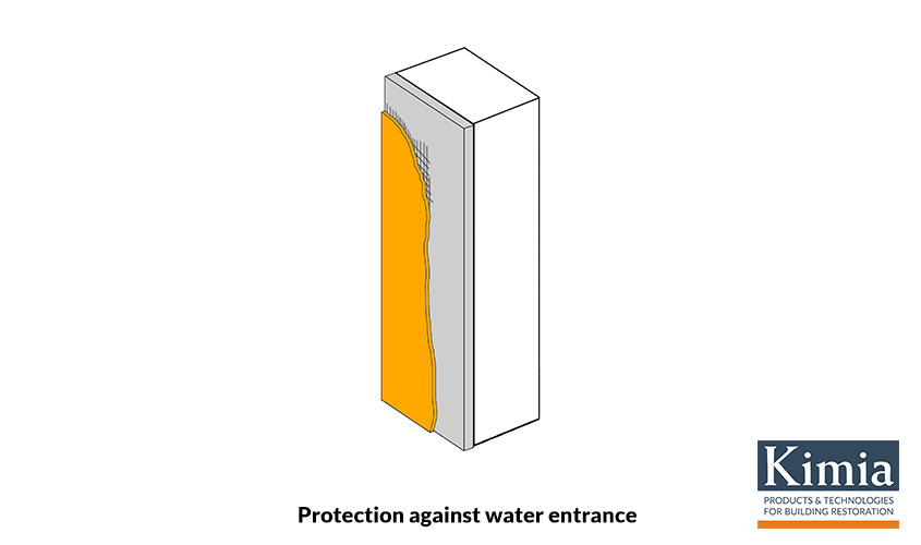 Protection against water entrance