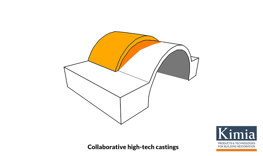 Collaborative high-tech castings