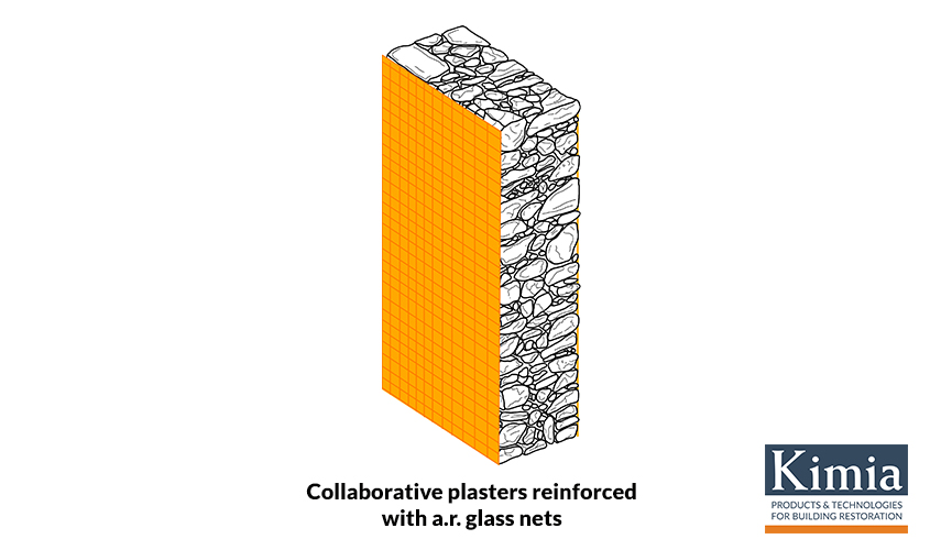 Collaborative plasters reinforced with a.r. glass nets