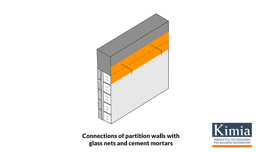 Connections of partition walls with glass nets and cement mortars