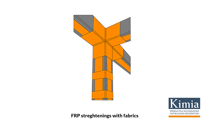 FRP streghtenings with fabrics