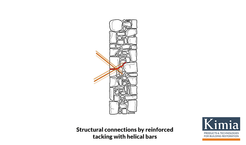 Structural connections by reinforced tacking with helical bars
